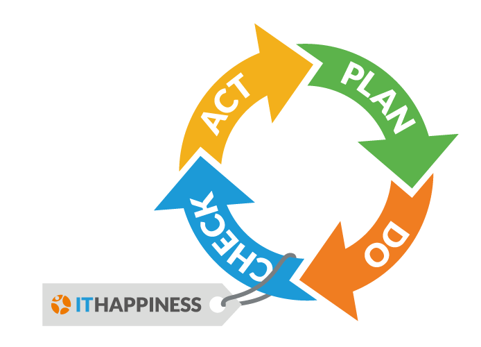 IT Happiness PDCA
